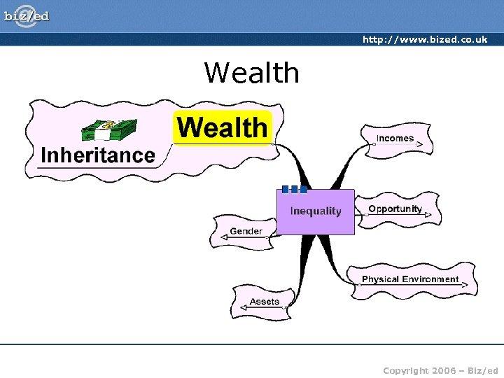 http: //www. bized. co. uk Wealth Copyright 2006 – Biz/ed