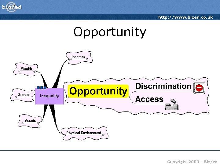 http: //www. bized. co. uk Opportunity Copyright 2006 – Biz/ed