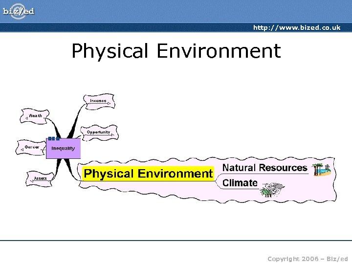 http: //www. bized. co. uk Physical Environment Copyright 2006 – Biz/ed