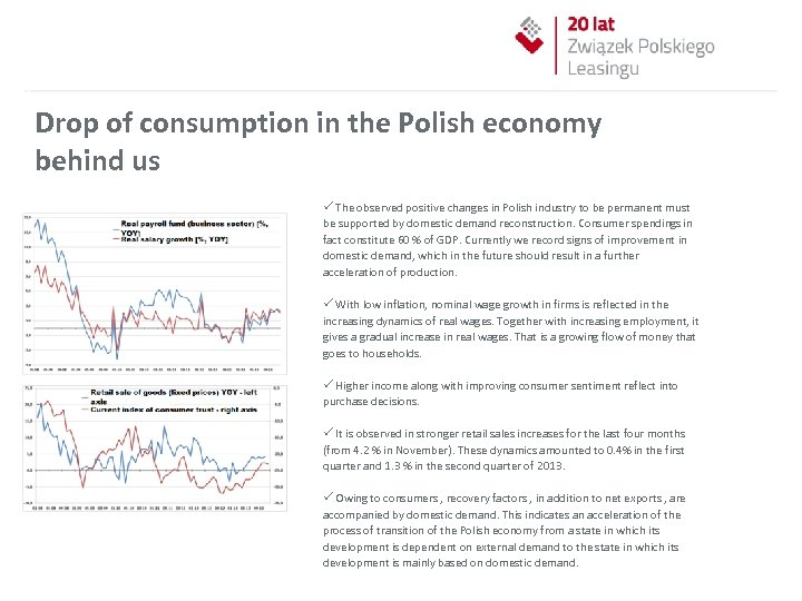 Drop of consumption in the Polish economy behind us ü The observed positive