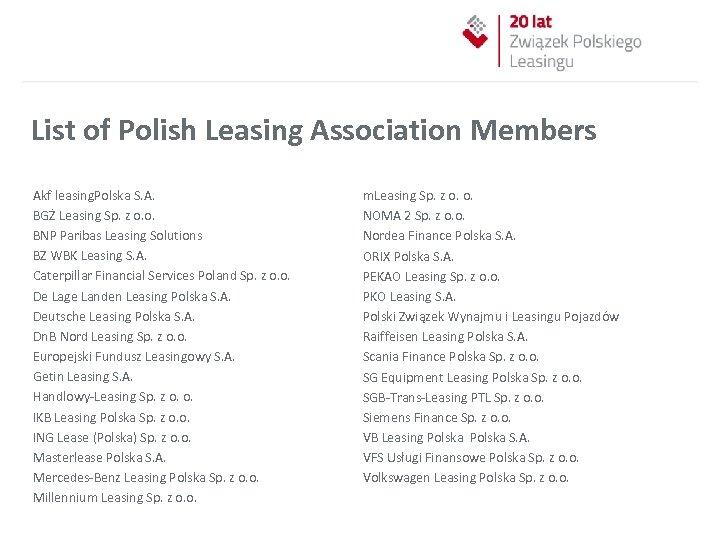 List of Polish Leasing Association Members Akf leasing. Polska S. A. BGŻ Leasing Sp.