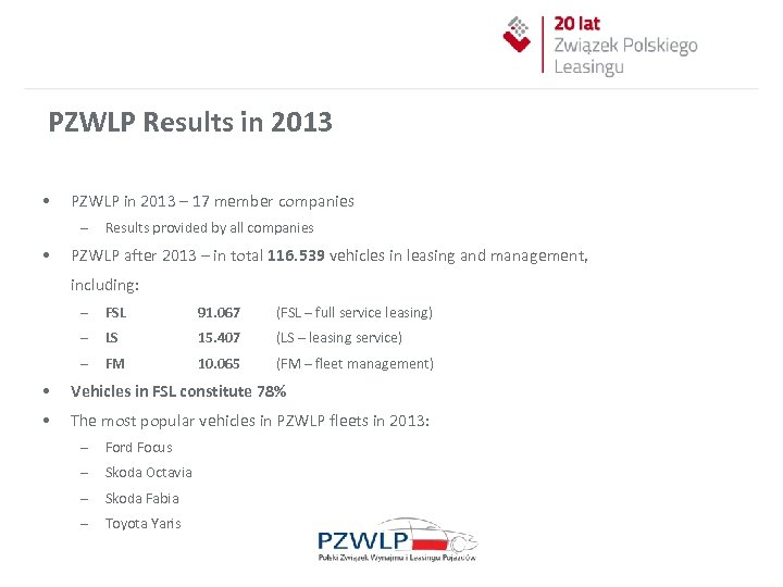 PZWLP Results in 2013 • PZWLP in 2013 – 17 member companies – •
