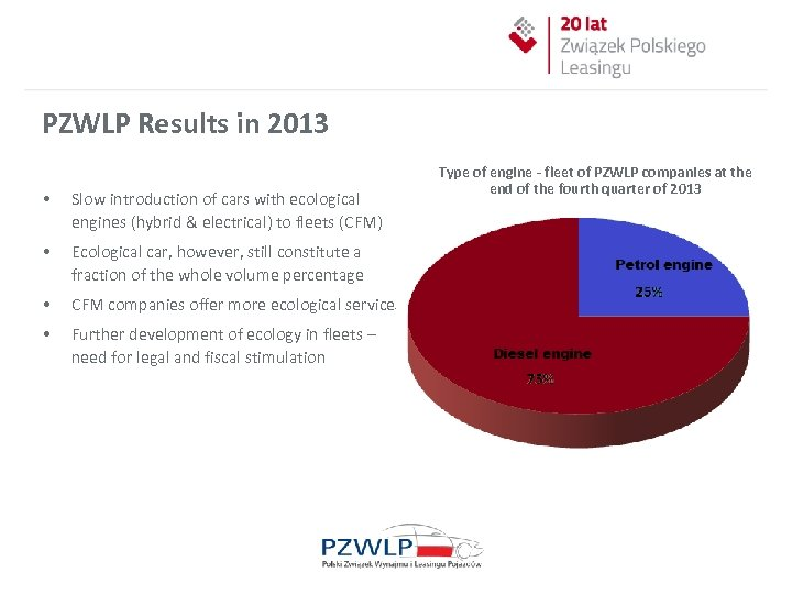 PZWLP Results in 2013 • Slow introduction of cars with ecological engines (hybrid &