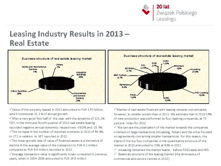 Leasing Industry Results in 2013 – Real Estate Business structure of real estate leasing