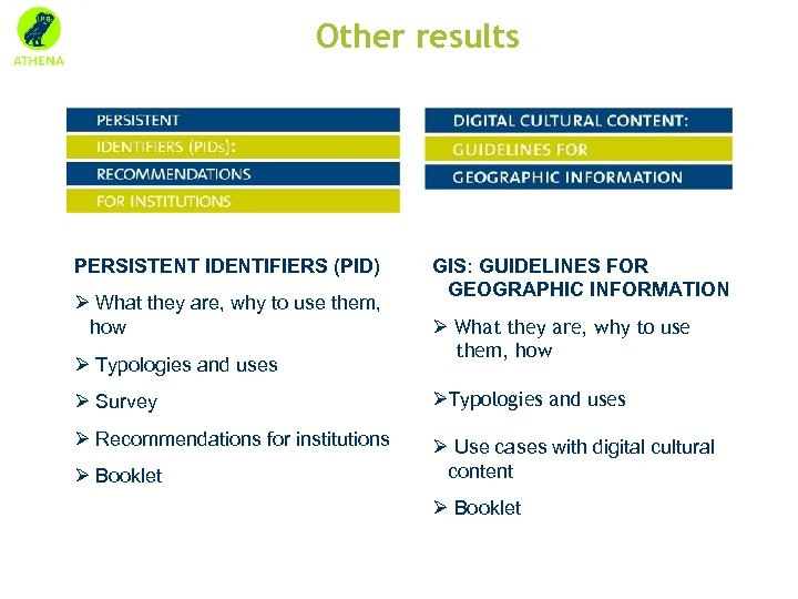 Other results PERSISTENT IDENTIFIERS (PID) Ø What they are, why to use them, how