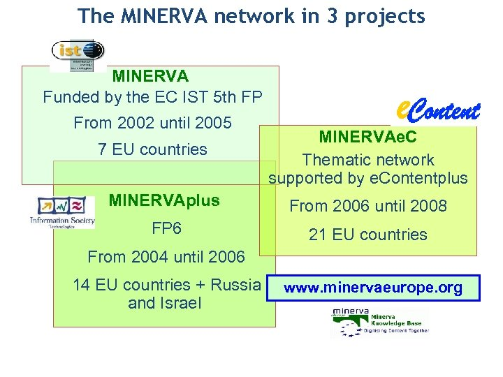 The MINERVA network in 3 projects MINERVA Funded by the EC IST 5 th
