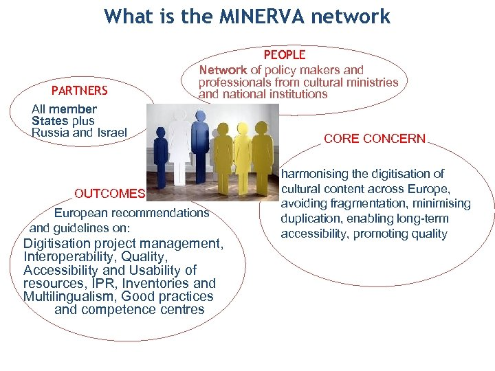 What is the MINERVA network PARTNERS All member States plus Russia and Israel PEOPLE