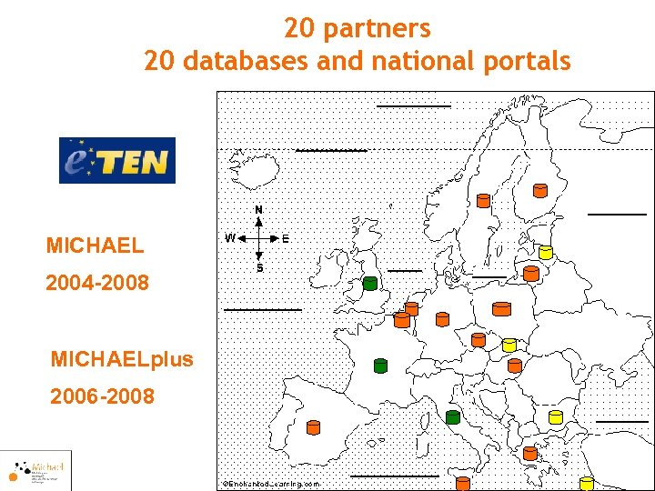 20 partners 20 databases and national portals MICHAEL 2004 -2008 MICHAELplus 2006 -2008