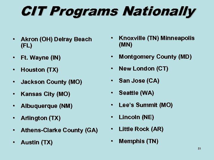 CIT Programs Nationally • Akron (OH) Delray Beach (FL) • Knoxville (TN) Minneapolis (MN)