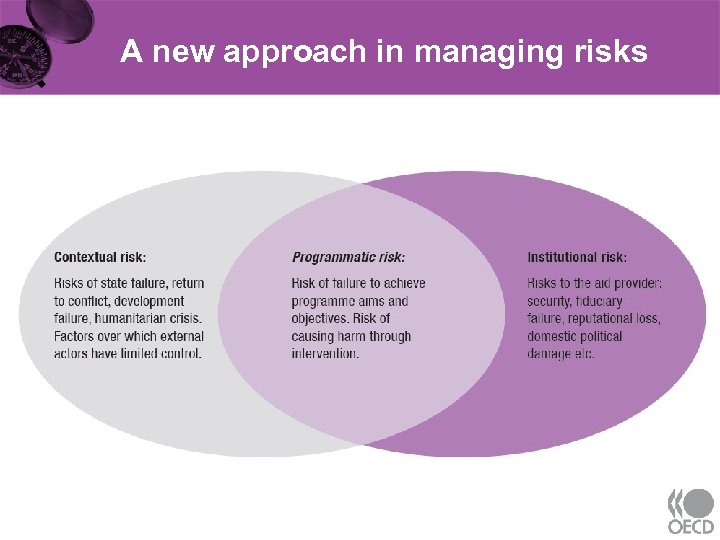 A new approach in managing risks