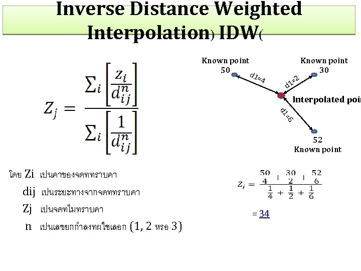 Inverse Distance Weighted Interpolation) IDW( Known point 50 d 1=4 2 Known point 30