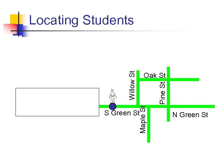 Willow St Locating Students Maple St Pine St Oak St S Green St N