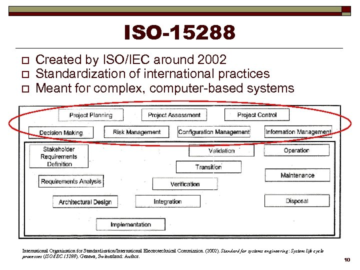 ISO-15288 o o o Created by ISO/IEC around 2002 Standardization of international practices Meant