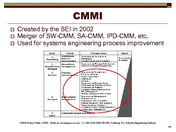CMMI o o o Created by the SEI in 2002 Merger of SW-CMM, SA-CMM,
