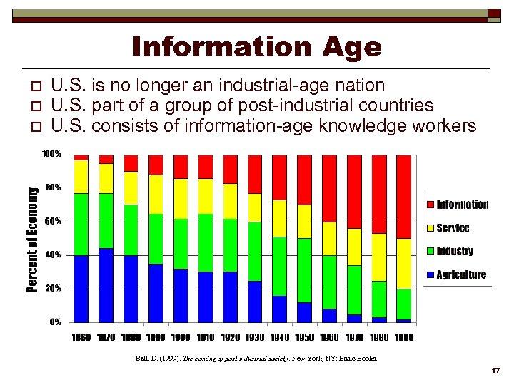 Information Age o o o U. S. is no longer an industrial-age nation U.