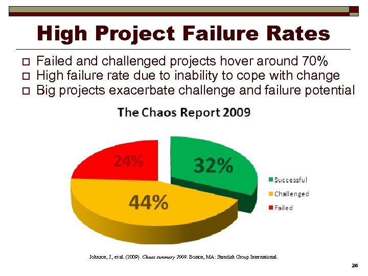 High Project Failure Rates o o o Failed and challenged projects hover around 70%