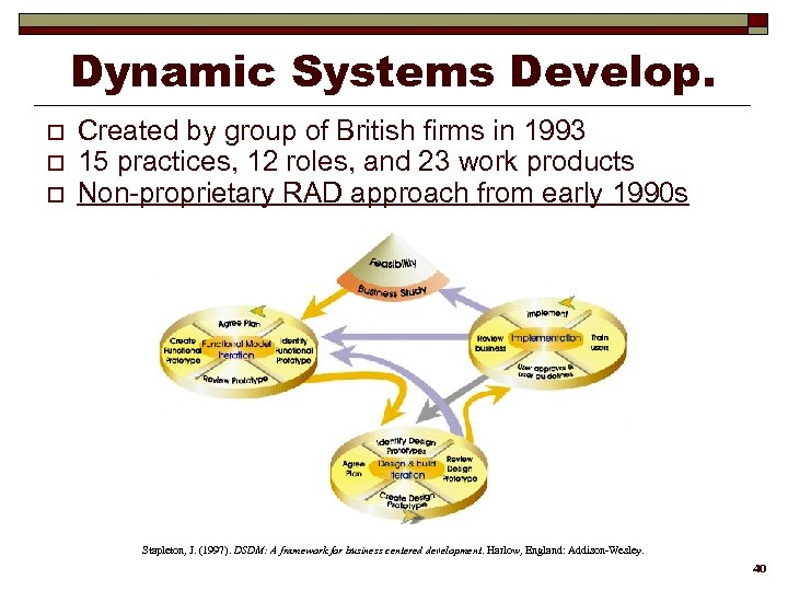 Dynamic Systems Develop. o o o Created by group of British firms in 1993
