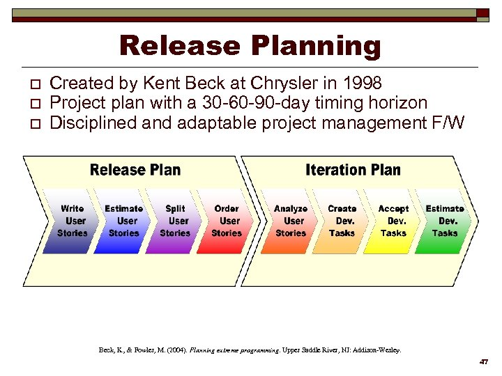 Release Planning o o o Created by Kent Beck at Chrysler in 1998 Project