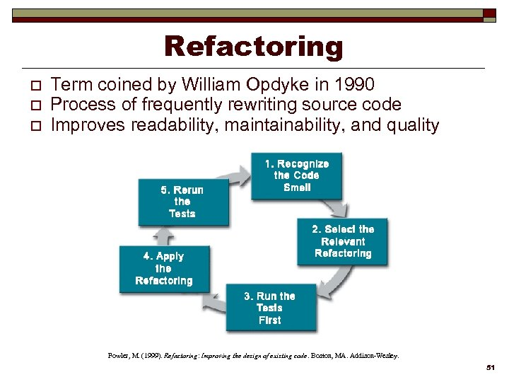 Refactoring o o o Term coined by William Opdyke in 1990 Process of frequently