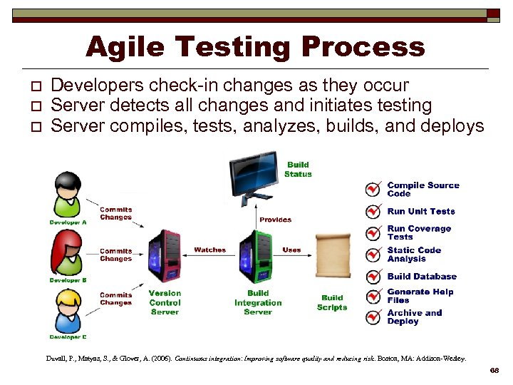 Agile Testing Process o o o Developers check-in changes as they occur Server detects