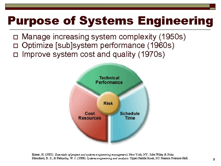 Purpose of Systems Engineering o o o Manage increasing system complexity (1950 s) Optimize