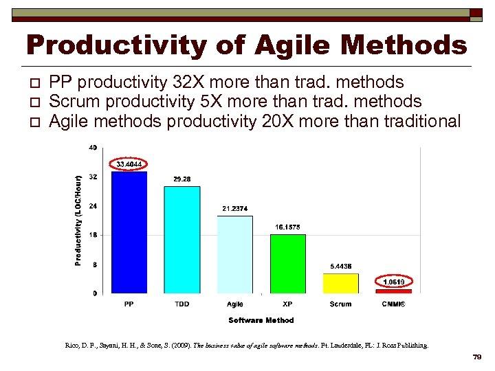 Productivity of Agile Methods o o o PP productivity 32 X more than trad.