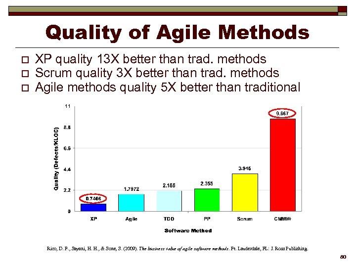 Quality of Agile Methods o o o XP quality 13 X better than trad.