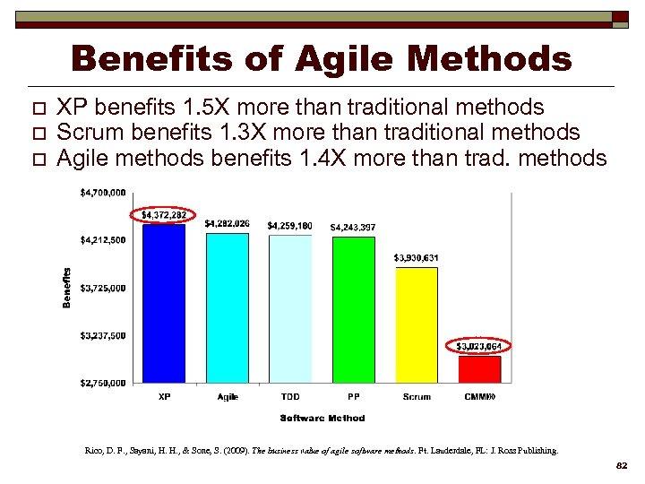 Benefits of Agile Methods o o o XP benefits 1. 5 X more than