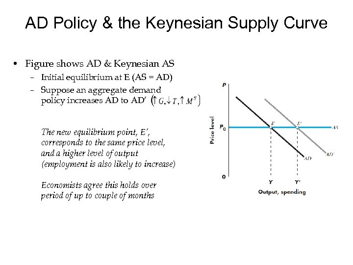 AD Policy & the Keynesian Supply Curve • Figure shows AD & Keynesian AS