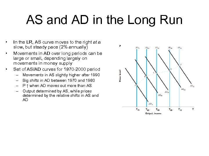 AS and AD in the Long Run • • • In the LR, AS