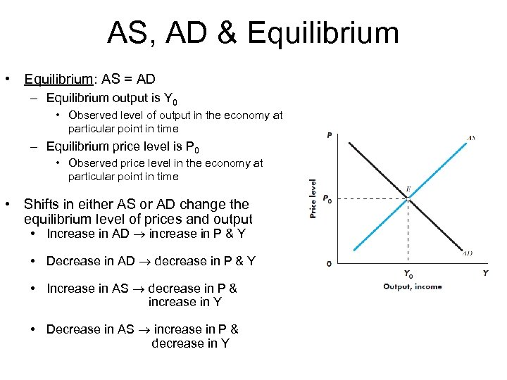 AS, AD & Equilibrium • Equilibrium: AS = AD – Equilibrium output is Y