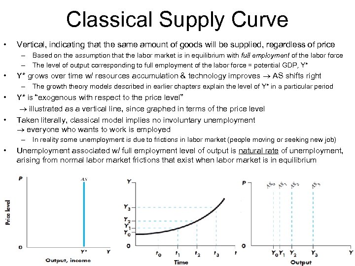 Classical Supply Curve • Vertical, indicating that the same amount of goods will be