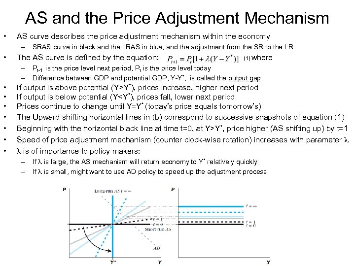AS and the Price Adjustment Mechanism • AS curve describes the price adjustment mechanism