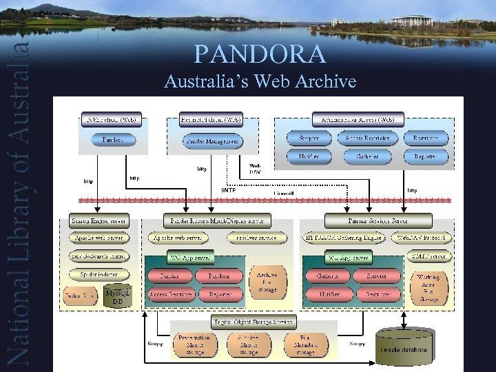 PANDORA Australia's Web Archive