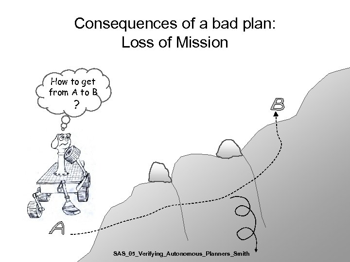 Consequences of a bad plan: Loss of Mission How to get from A to
