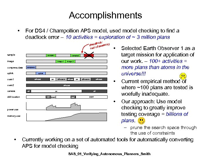 Accomplishments • For DS 4 / Champollion APS model, used model checking to find