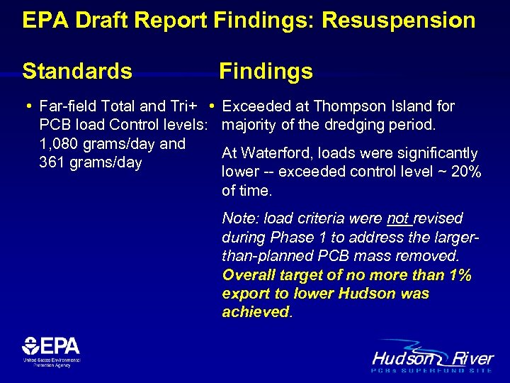 EPA Draft Report Findings: Resuspension Standards Findings • Far-field Total and Tri+ • Exceeded