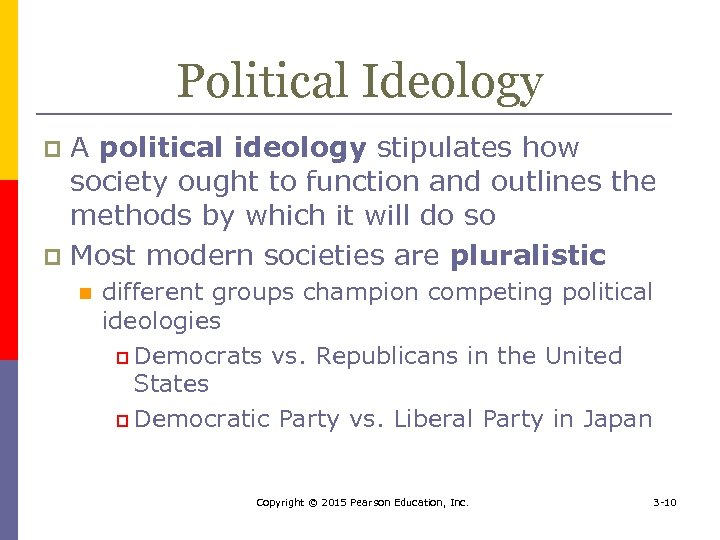 Political Ideology A political ideology stipulates how society ought to function and outlines the
