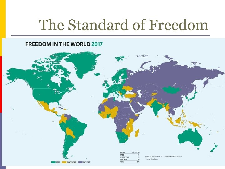 The Standard of Freedom Map of Political Freedom, 2013 3 -24