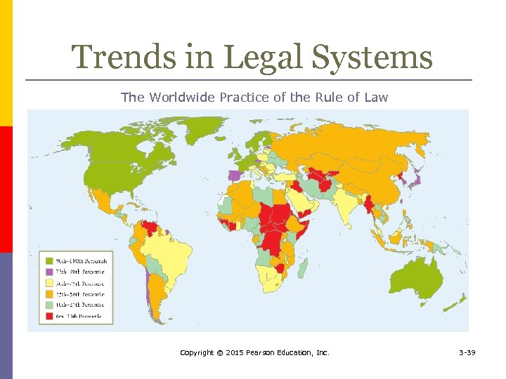 Trends in Legal Systems The Worldwide Practice of the Rule of Law Copyright ©