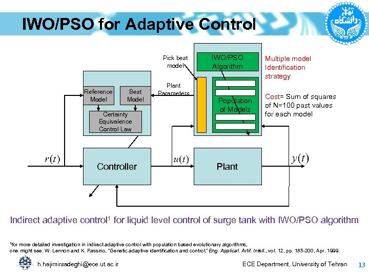 IWO/PSO for Adaptive Control Pick best model Reference Model Best Model Certainty Equivalence Control