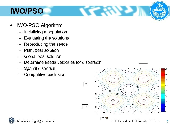 IWO/PSO • IWO/PSO Algorithm – – – – Initializing a population Evaluating the solutions