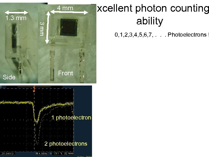 4 mm 1. 3 mm Side Excellent photon counting ability 0, 1, 2, 3,