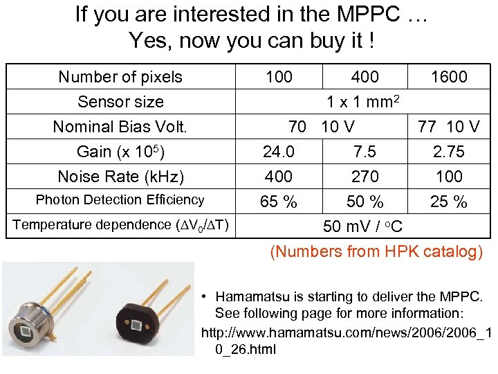 If you are interested in the MPPC … Yes, now you can buy it