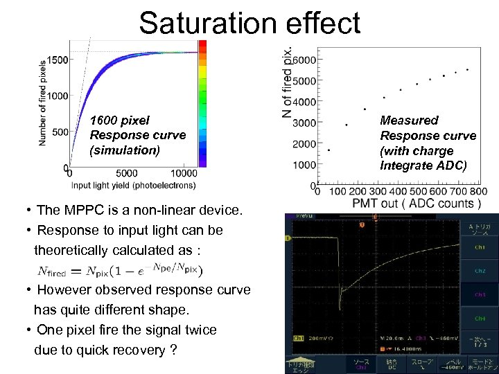Saturation effect 1600 pixel Response curve (simulation) • The MPPC is a non-linear device.