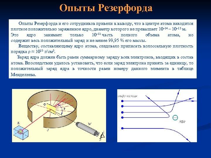 Опыты Резерфорда Опыты Резерфорда и его сотрудников привели к выводу, что в центре атома