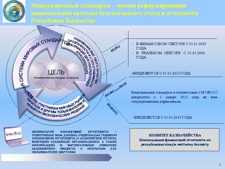 Международный стандарты – основа реформирования национальной системы бухгалтерского учета и отчетности Республики Казахстан -