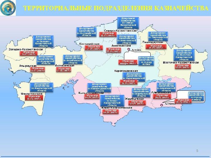 ТЕРРИТОРИАЛЬНЫЕ ПОДРАЗДЕЛЕНИЯ КАЗНАЧЕЙСТВА Департамент казначейства по Костанайской области Департамент казначейства по Западно. Казахстанской области