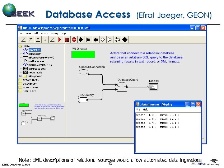 Database Access (Efrat Jaeger, GEON) Note: EML descriptions of relational sources would allow automated