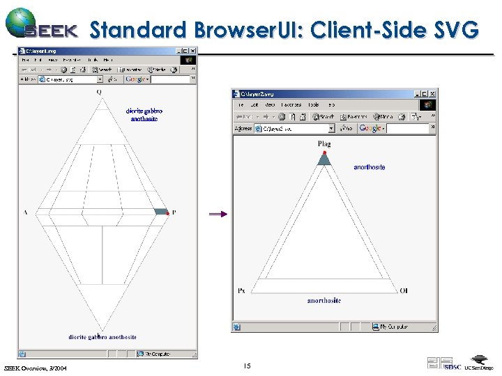 Standard Browser. UI: Client-Side SVG SEEK Overview, 3/2004 15